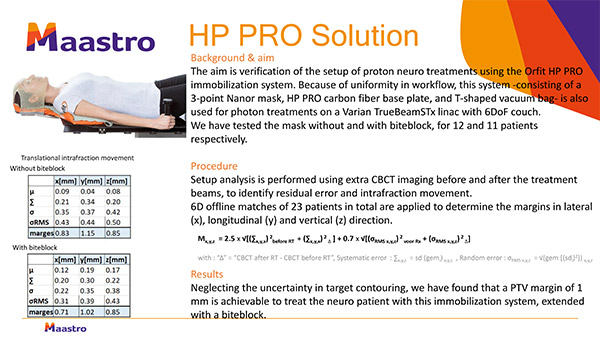 HP PRO for proton therapy put to the test